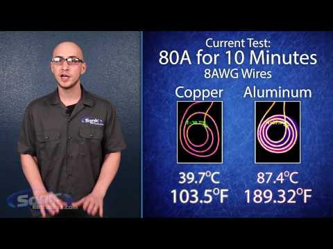 Why Should I Buy Oxygen Free Copper (OFC) Cable? | Car Audio Speaker And Amplifier Power Wiring
