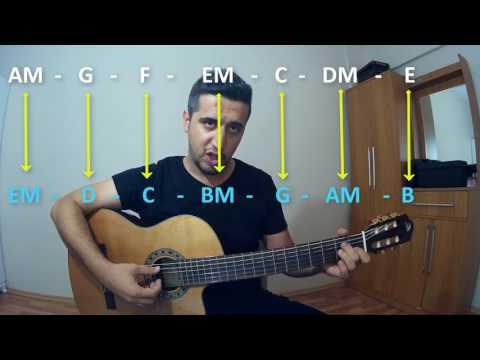 Gitar Dersi #3 Gitarda Transpoze Nasıl Yapılır? ( Sesinize Göre En Kolay Yöntemler)