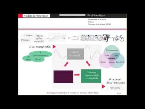 """Soutenance """"Maturation des éco-innovations"""" M.REAL 13"""