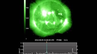 GOES-15 SXI  Sees Venus Transit