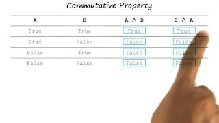 Exercise: Commutative Property Quiz Solution - Georgia Tech - KBAI: Part 3