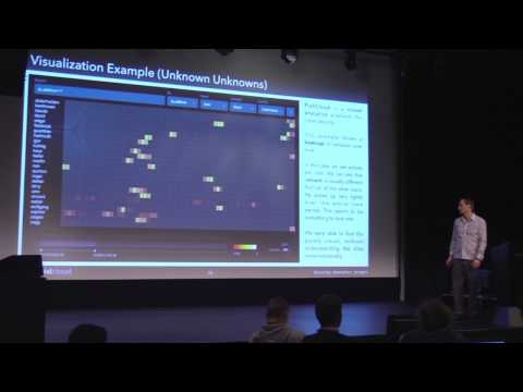 HNW2015 - Raffael Marty - Visualization in the Age of Big Data