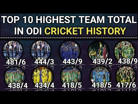 Top 10 Highest Team Total In ODI Cricket History | Highest Team Score In ODI History