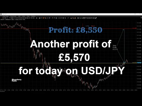 £8,550 In One Day Just For Trading Three Stocks. Live From The Trading Floor London.