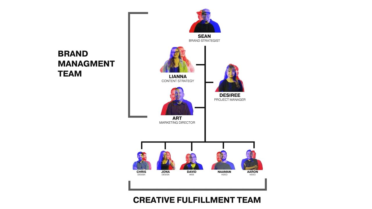 How Do You Structure a Creative Agency