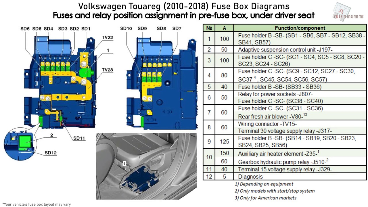 Volkswagen Touareg  2010-2018  Fuse Box Diagrams