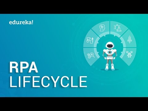 Repeat RPA Lifecycle | Robotic Process Automation Tutorial