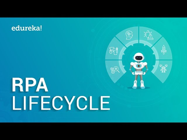 RPA Lifecycle | Robotic Process Automation Tutorial | RPA Training | Edureka