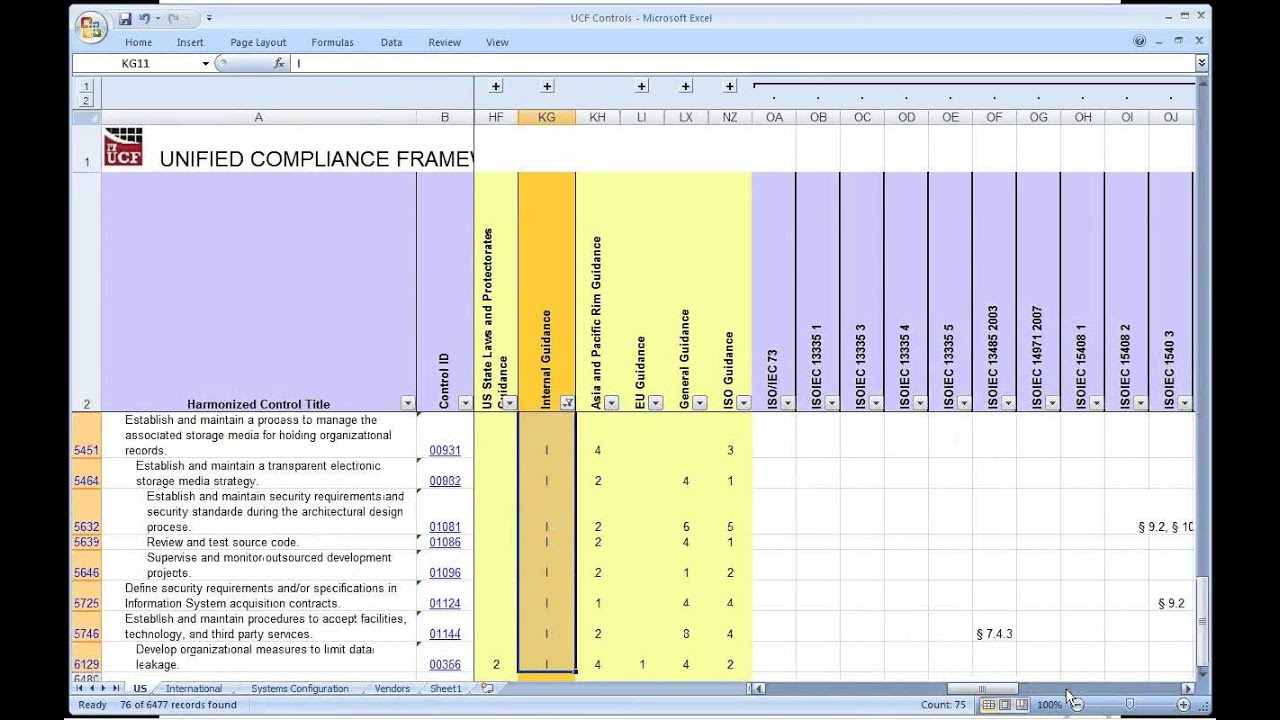 unified compliance framework training    spreadsheets