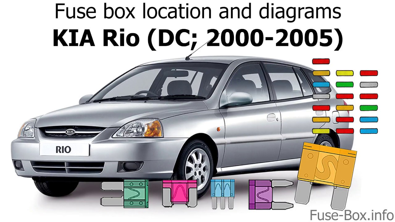 fuse box location and diagrams kia rio dc 2000 2005  [ 1280 x 720 Pixel ]