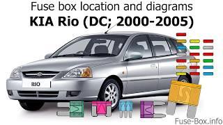 Fuse box location and diagrams: KIA Rio (DC; 2000-2005) - YouTubeYouTube
