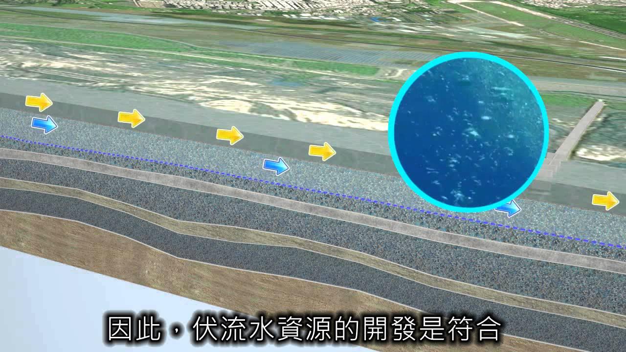 【經濟部水利署南區水資源局】高屏溪伏流水3D模型說明 - YouTube