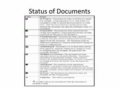 Writing nursing notes Coursework Example - followthesalary