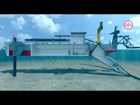 Working Principles - Cutter Suction Dredgers