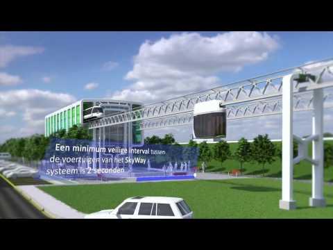 Presentatie SkyWay Capital Nederlands (NL)