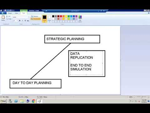 Part 9 - S4HANA Finance -Integrated Business Planning