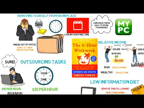 The Four Hour Work Week - Timothy Ferriss - ANIMATED BOOK REVIEW