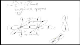 Алкины. Строение, гибридизация, углы, геометрическая форма молекул