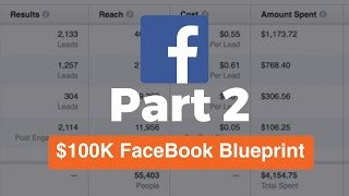 (Part 2) 100K FaceBook Ads Blueprint | Perfect Targeting For Your Ads