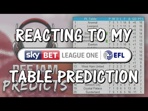 REACTING TO MY LEAGUE ONE TABLE PREDICTION VIDEO | DeeJam Predicts