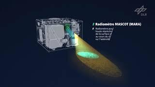Animation: La mission Hayabusa2 avec l´atterrisseur MASCOT