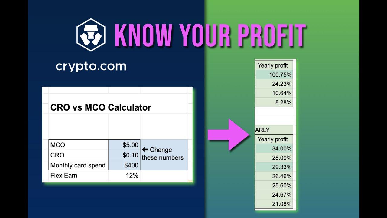 calculați profitul criptocurrency