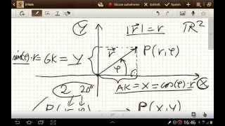 Polarkoordinaten in Kartesische Koordinaten umrechnen (Theoretische Physik)