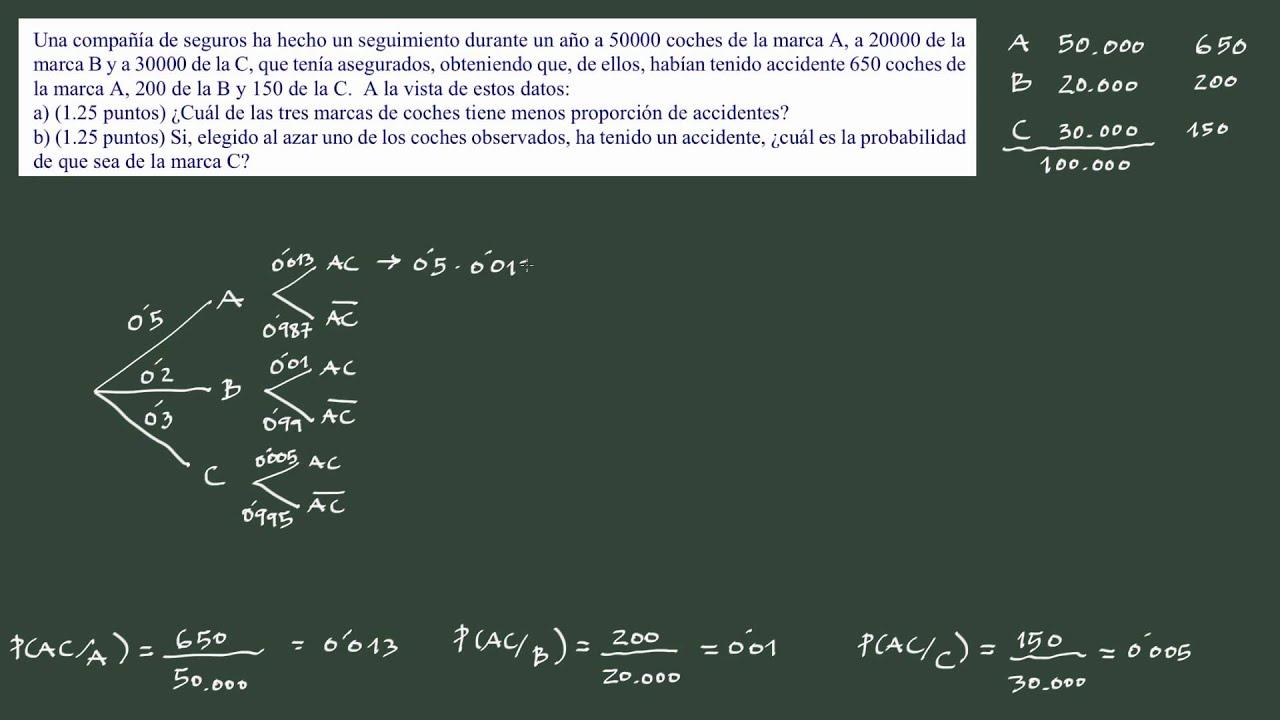 5. Ejercicio 3 probabilidad PAU: diagrama de árbol con 3 ramas ...