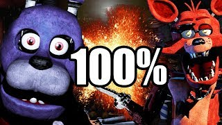 CUSTOM NIGHT IS FINISHED... 100% COMPLETE! ||