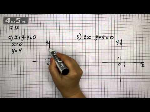 Упражнение 7.17. Вариант А. Б. Алгебра 7 класс Мордкович А.Г