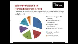 PHR/SPHR Exam Refresher Course Information Session