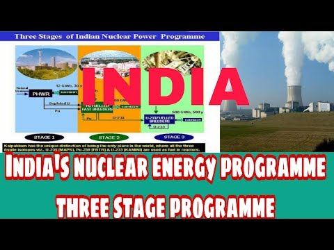 India's nuclear programme in hindi for upsc,bpsc mains.three stage nuclear programme.