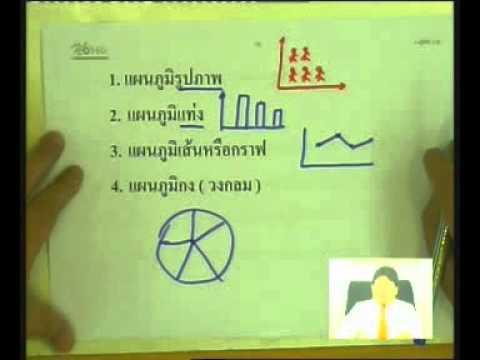 แผนภูมิและกราฟ ป.6