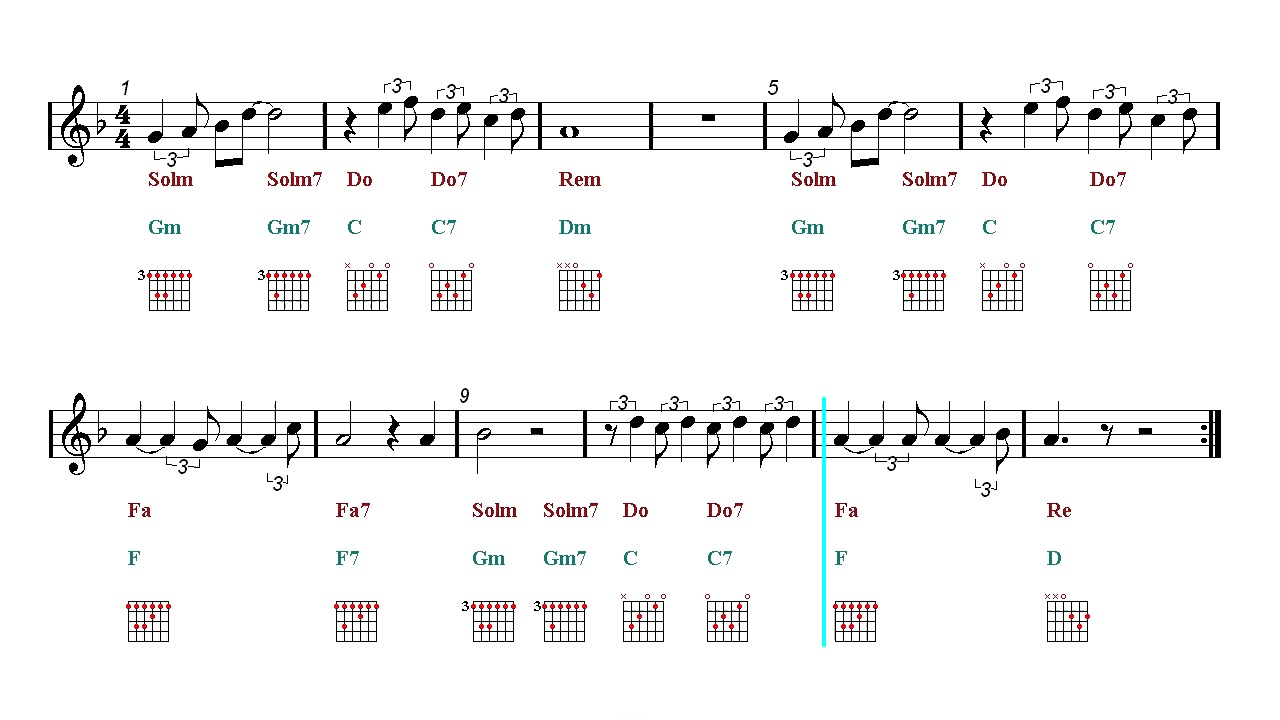 CITY OF STARS Guitar Chords Tutorial   Easy Music