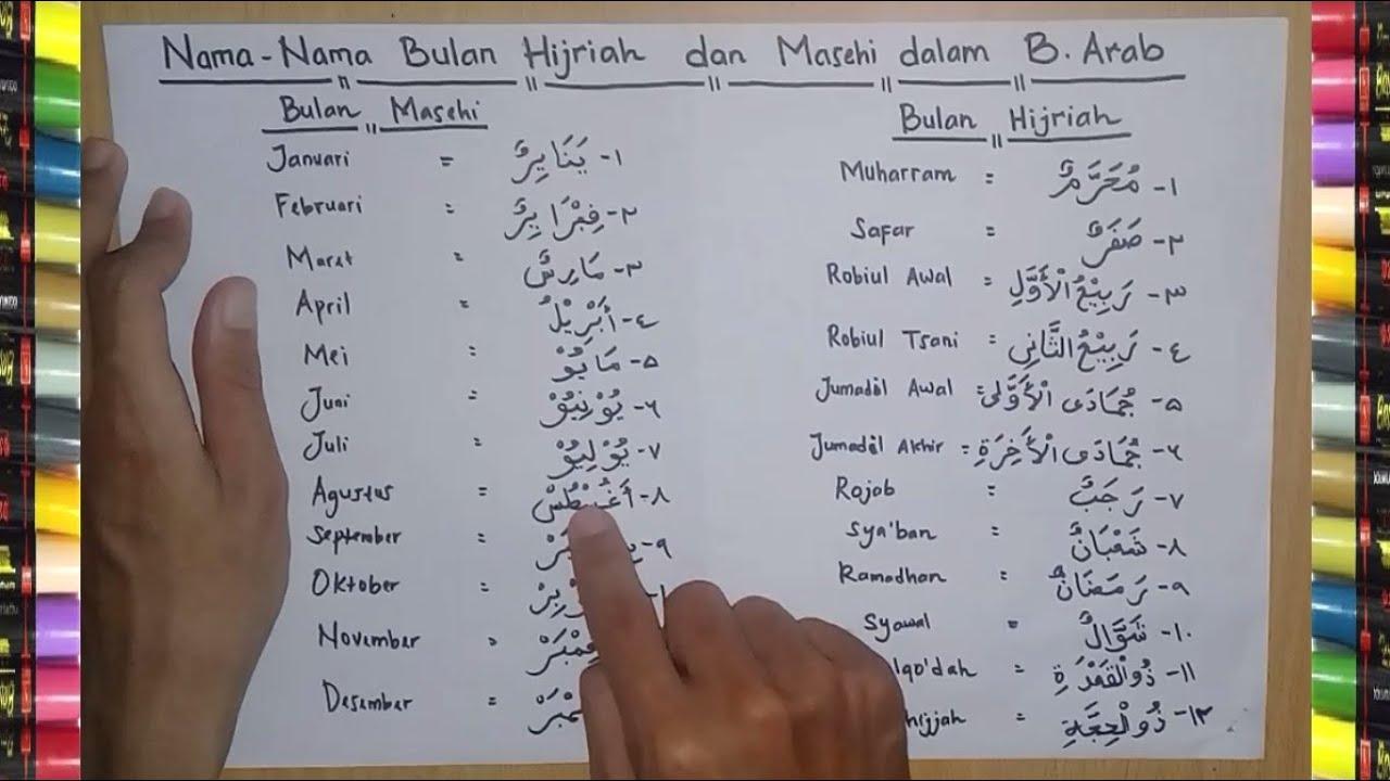NAMA   NAMA BULAN HIJRIAH DAN MASEHI DALAM BAHASA ARAB DAN ARTINYA