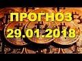 BTC/USD — Биткойн Bitcoin прогноз цены / график цены на 29.01.2018 / 29 января 2018 года