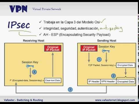 how to set up a wan connection in packet tracer