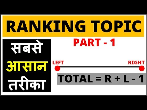 Ranking Class -1 for SBI PO , IBPS , SSC , NDA , CDS and Other Govt Exams