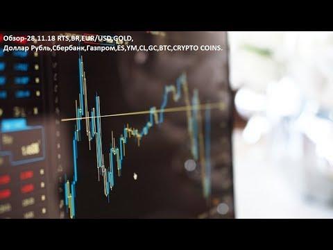 Обзор-28.11.18 RTS,BR,EUR/USD,GOLD, Доллар Рубль,Сбербанк,Газпром,ES,YM,CL,GC,BTC,CRYPTO COINS
