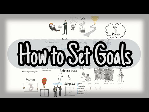 How to Set Goals Goal Setting and Achieving