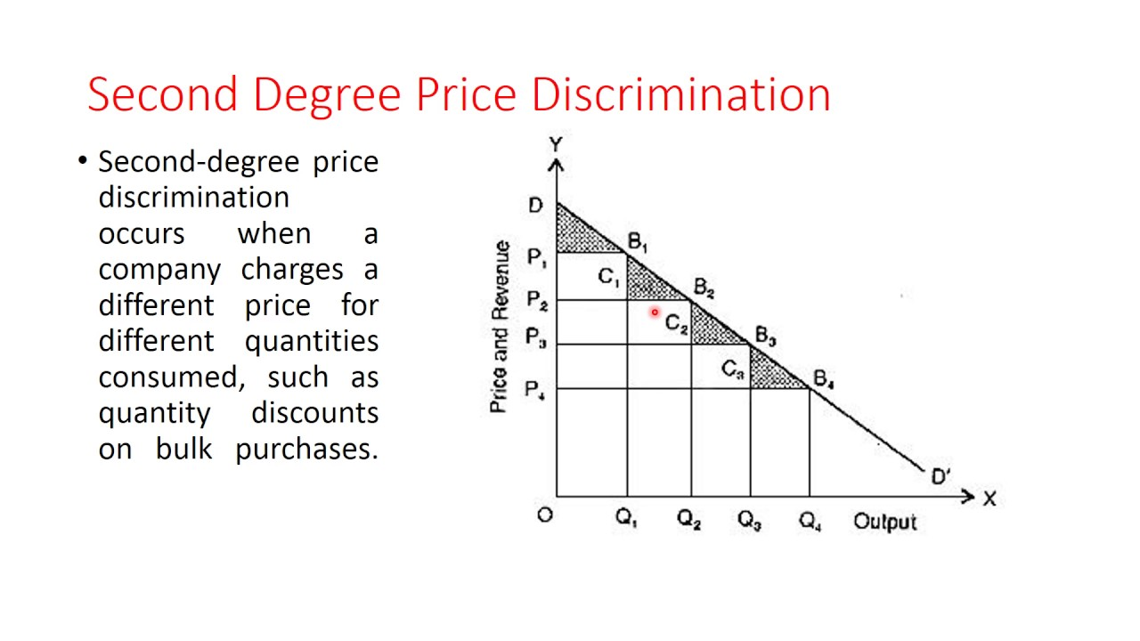 price discrimination and its types first second and third degree price discrimination [ 1280 x 720 Pixel ]