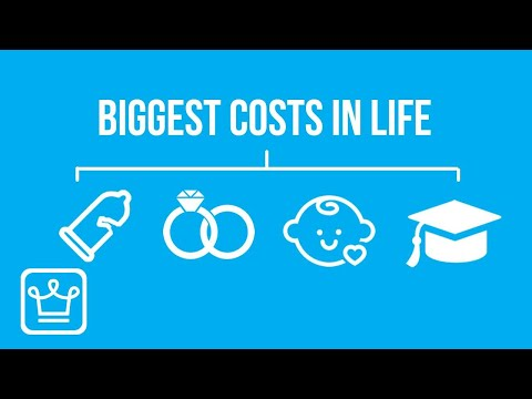15 Biggest Costs in Life
