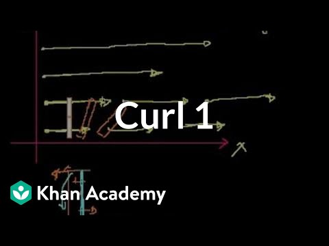 Curl 1 | Partial derivatives, gradient, divergence, curl | Multivariable Calculus | Khan Academy