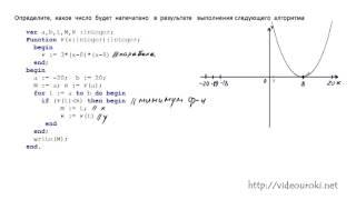 B14. Анализ программ с циклами и подпрограммами