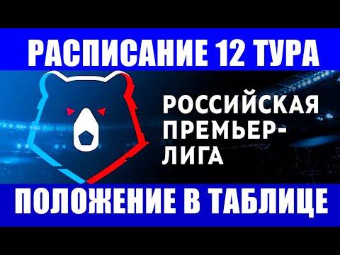Футбол. Российская премьер-лига 2021-22. Расписание матчей 12 тура. Положение команд в таблице РПЛ.