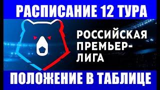 Футбол Российская премьер лига 2021 22 Расписание матчей 12 тура Положение команд в таблице РПЛ
