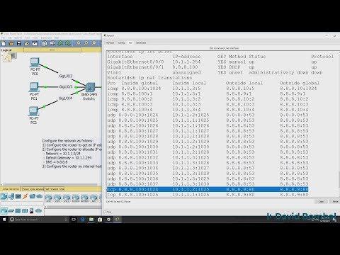 GNS3 Videos