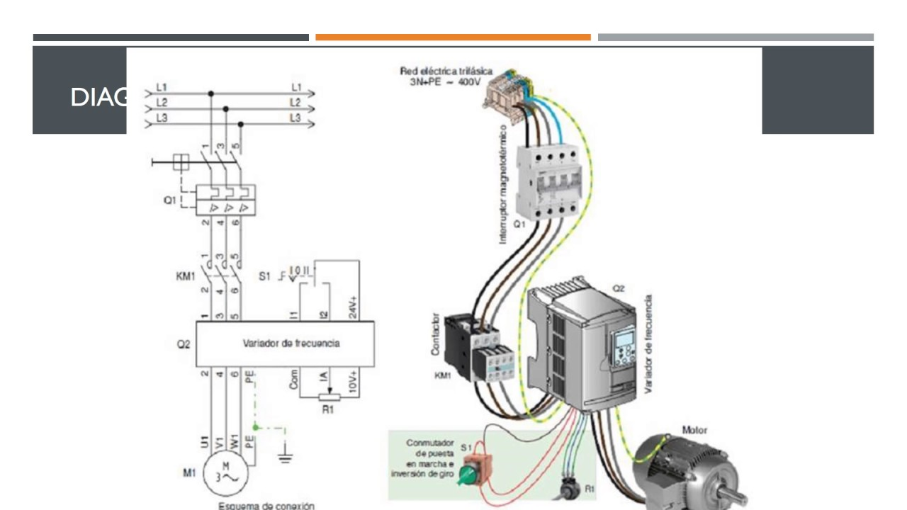 x5 Diagrama del motor