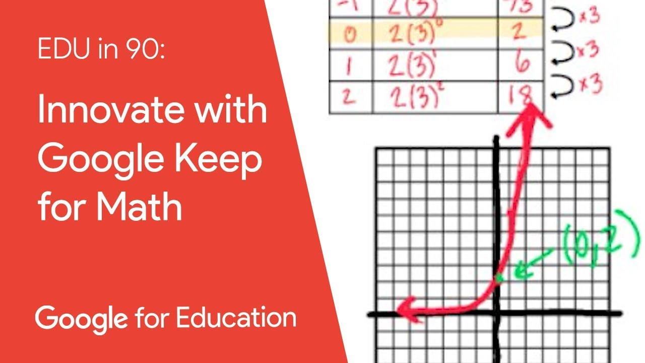 EDU in 90: Innovate with Google Keep for Math
