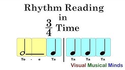 Rhythm Reading in 3/4 Time